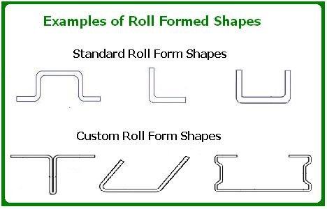 Standard and custom roll formed shapes